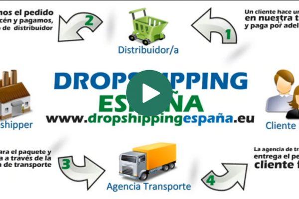 El proceso del dropshipping
